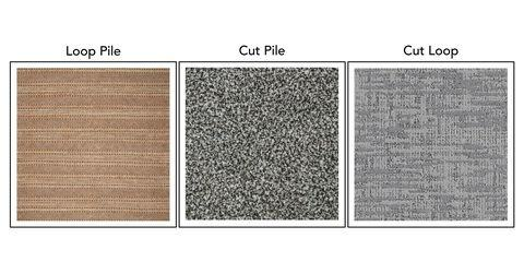 Cut Pile: Still one of today's most popular constructions, cut pile  achieves its durability through the type of fiber used, density of tufts  and the amount