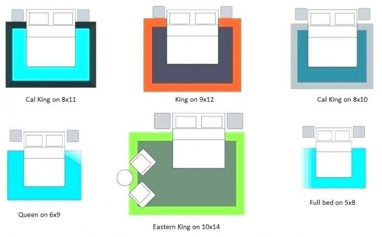rug size under king bed queen bed rug size placement under king bedroom  area rug size