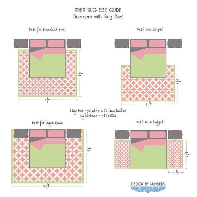 master bedroom rug master bedroom rug ideas bedroom area rug area rug  placement bedroom rugs cheap